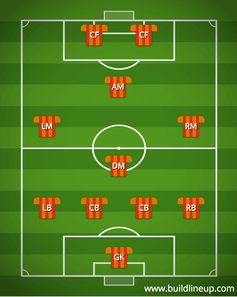 Football Formation Creator - Make Your Team and Share Tactics